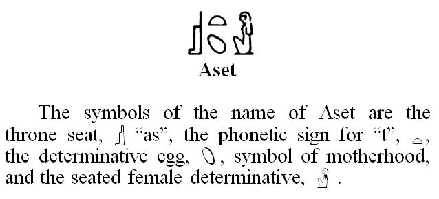 Aset glyphs defined